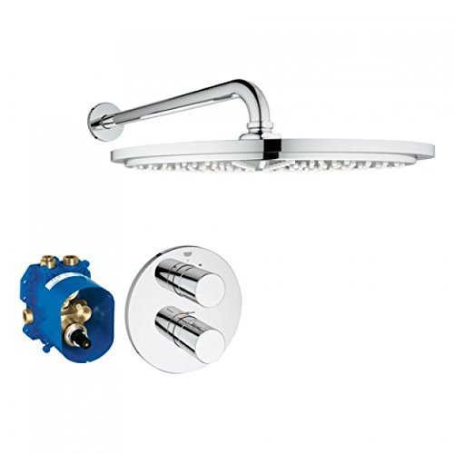 Grohe Duschsysteme -