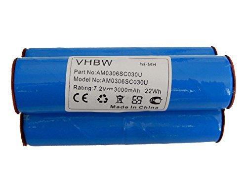 vhbw NiMH Akku 3000mAh für Elektrowerkzeuge Wolf Strauchschere BS80 wie Wolf BS80.