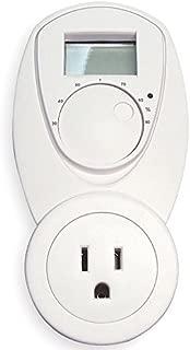 Dayton Humidifier Control, Plug in, 120 V - 1UHG3