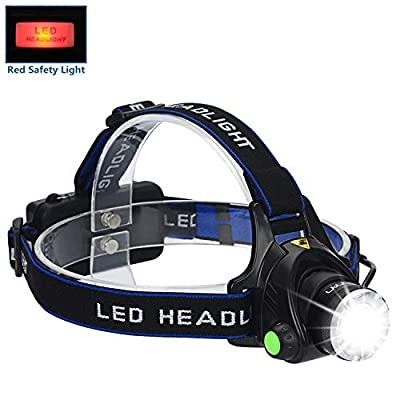 ANNAN LED Headlamp