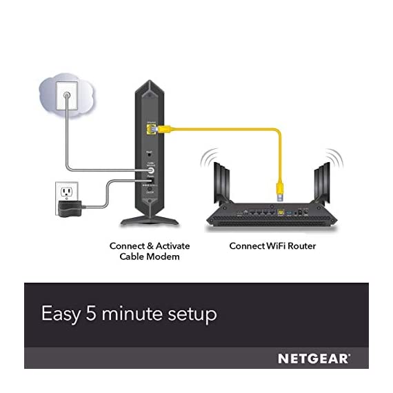 NETGEAR Cable Modem CM600 - Compatible with All Cable Providers Including Xfinity by Comcast, Spectrum, Cox | for Cable… 2 This is a Certified Refurbished product on Amazon Renewed Certified Refurbished products are tested and certified to look and work like new, with limited to no wear, by a third-party refurbisher. The refurbishing process includes functionality testing, cosmetic inspection, and repackaging. The product is backed by a minimum 90-day warranty, and may arrive in a generic brown or white box. The product ships with a charger and cable, but does not include headphone, manual or SIM card. Accessories m COMPATIBLE WITH ALL MAJOR CABLE INTERNET PROVIDERS: Including certification by Xfinity by Comcast, COX, and Spectrum. NOT compatible with Verizon, AT&T, CenturyLink, DSL providers, DirecTV, DISH and any bundled voice service. SAVE MONTHLY RENTAL FEES: Model CM600 replaces your cable modem saving you up to $150/yr in equipment rental fees.