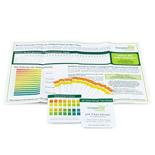 SimplexHealth PH-Teststreifen für Urin und Speichel (25 Streifen) inklusive 30 Tage Aufzeichnungstabelle