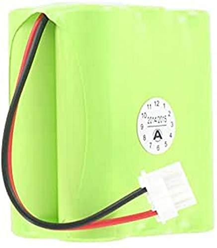 Akku passend für den iRobot Braava 320 Akku, 4408927, GPRHC152M073