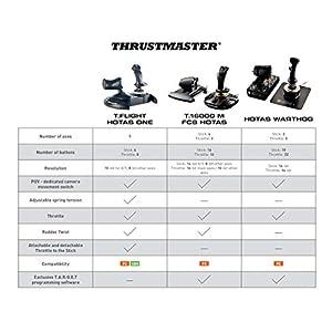 Thrustmaster 2960778 T.16000M FCS HOTAS Controller