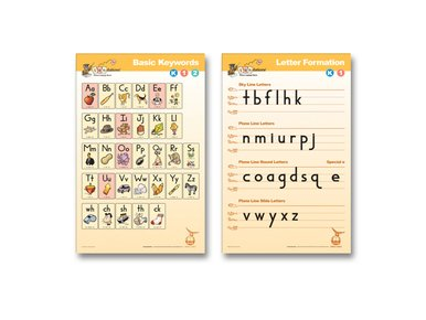 Fundations® CLASSROOM POSTER SET K (2 POSTERS)