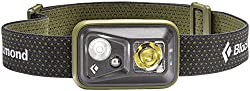 best backpacking headlamp, 6 Things You Should Consider for Choosing The best Backpacking Headlamp,
