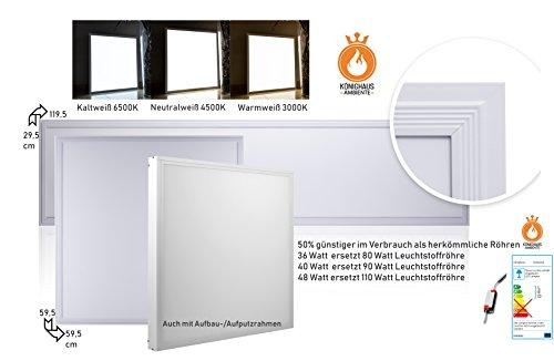 Könighaus LED Panel geprüft von TÜV SÜD - Deckenleuchte/Wandleuchte/Pendelleuchte mit Befestigungsmaterial und Rahmen inkl. LED Treiber/Trafo (Energieklasse A-A++)