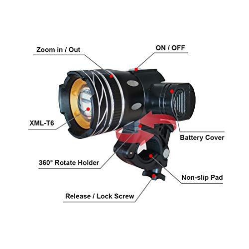 5000mAh Fahrradlicht Set T6 USB Wiederaufladbarer Akku Einstellbarer Zoom Fahrrad Frontscheinwerfer Fahrradlicht Mit Rücklicht