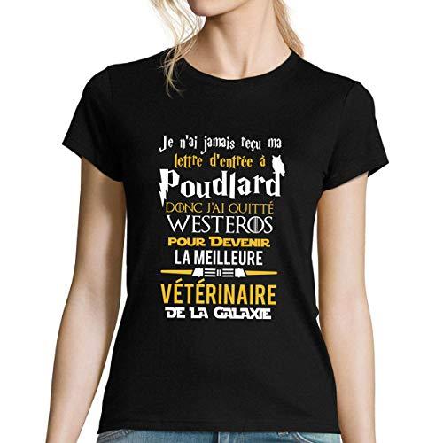 Closset Vétérinaire | La Meilleure de la Galaxie...