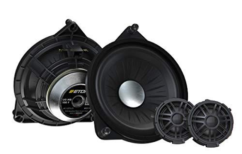 Eton ETU-MB100F - 10cm Composystem für Mercedes Benz