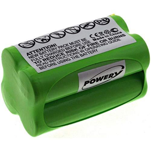 Powery Batería para Makita 6723DW