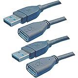 2本セット USB3.0 延長ケーブル コネクタ形状 A オス A メス 高速転送 5Gbps 0.5mx2本