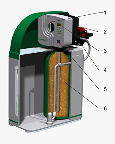 Water2Buy W2B200 Water Softener | Efficient Digital Meter Softener for 1-4 People | 100% Limescale Removed