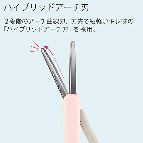 コクヨハサミ携帯タイプサクサポシェグルーレス刃ピーチハサ-P320LP