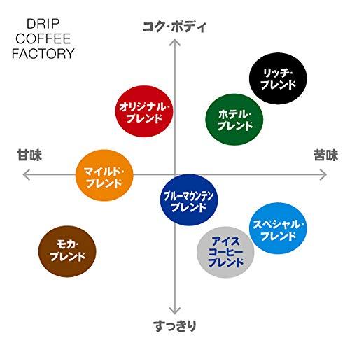 リッチ&オリジナルアソートセット2kg粉(中挽き)(500g×各2袋合計4袋) ドリップコーヒーファクトリー