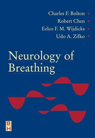 Neurology of Breathing