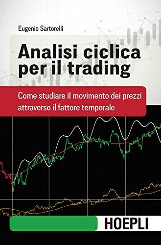 Analisi ciclica per il trading. Come studiare il movimento dei prezzi attraverso il fattore temporale