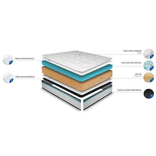 Duérmete Online Colchón Viscoelástico Bio MAX con Viscogel | Firme y Confortable | Anti-ácaros e Hipoalergénico, 150 x 190
