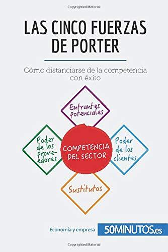 Las cinco fuerzas de Porter: Cómo distanciarse de la competencia con éxito (Gestión y Marketing)