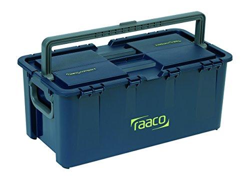 Preisvergleich Produktbild raaco 136594 Werkzeugkoffer Compact 37,  dunkelblau