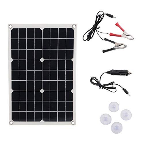 LORIEL Panel Solar de 20W 18V - Panel de Carga de la batería de la batería del Coche Solar elegible con el Clip de la batería Flexible, para el Coche RV Boat Home Roof Camping