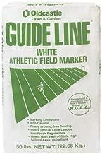 cheek line guide