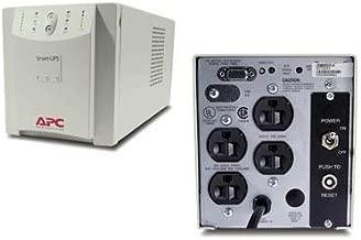 American Power Conversion-APC 700VA Shipboard UPS