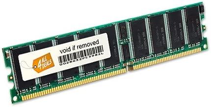 4AllDeals 4GB Kit [2x2GB] DDR-400 PC3200 ECC Registered 184 Pin 2.5V CL=3 Memory 128X4 Server Memory
