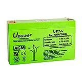 Master U-Power Up - Batería Plomo Agm 2,8Ah 6V