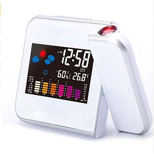 PKLFQQA Reloj Despertador Exquisito Reloj Lindo de Moda con termómetro de Temperatura Estación meteorológica Humedad higrómetro/mesita de Noche