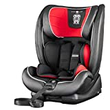 New Car Seat For 4 Year Olds Review and Comparison