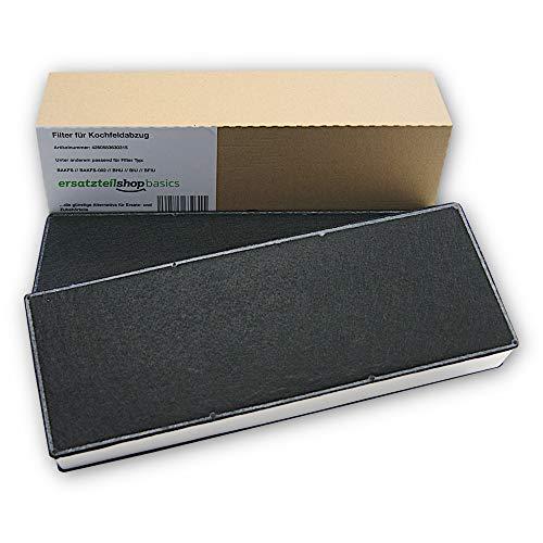 ersatzteilshop basics Premium Aktivkohlefilter Set BAKFS/BAKFS-002/BHU/BIU/BFIU für Bora Basic Kochfeld - hochwertige Ersatzfilter