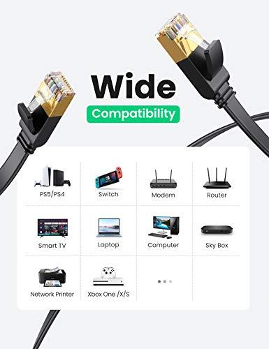 Chromebook LAN Kabel | RJ45 Ethernet Kabel | UGREEN Cat 7 Ethernet Kabel 10Gbit/s 600Mhz LAN Kabel Flaches Netzwerkkabel Cat7 FTP Kabel mit vergoldete RJ45 kompatibel mit Cat.6 Cat.5e Cat.5 für Router, Modem, Switch, PS4/3, Patchpannel usw (1m) - 4