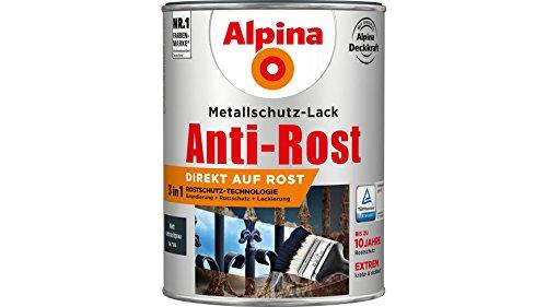 ALPINA Metallschutzlack Anti-Rost Matt anthrazitgrau matt Ral7016 2,5 l