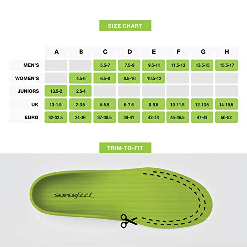 Superfeet Green Semelles, E (42-44 EU)