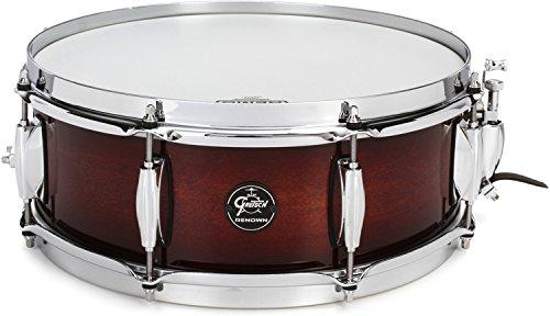 Gretsch Drums Renown Series