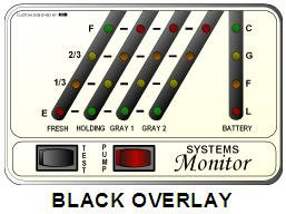 KIB K28 Black Monitor Panel