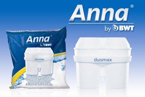 20 Anna Duomax Wasserfilter Kartuschen für Brita Maxtra