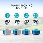Health Shopping Blue Buffalo Life Protection Formula Natural Adult Healthy Weight Dry Dog Food