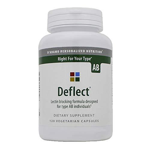 Deflect Lectin Blocker (Type AB) 120 Capsules - 2...