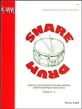 Snare Drum Grads 5-8