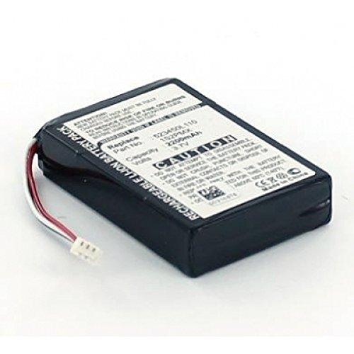 Akku kompatibel mit Blaupunkt 523450L110 kompatiblen
