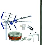 Kit Antena TV Compact 5G + Rollo 20M TELEVES + MASTIL 1,5M + Garras + Tornillos + Conectores F Y TV.