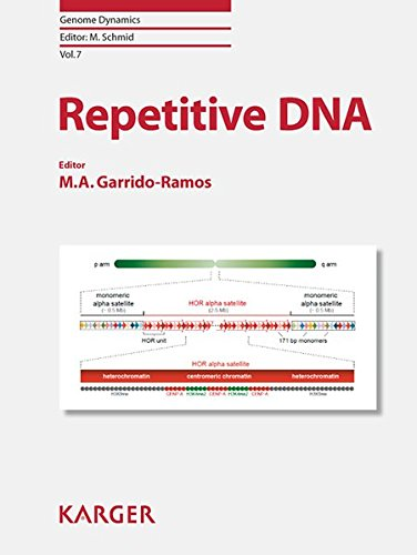 Repetitive DNA (Genome Dynamics, Band 7)
