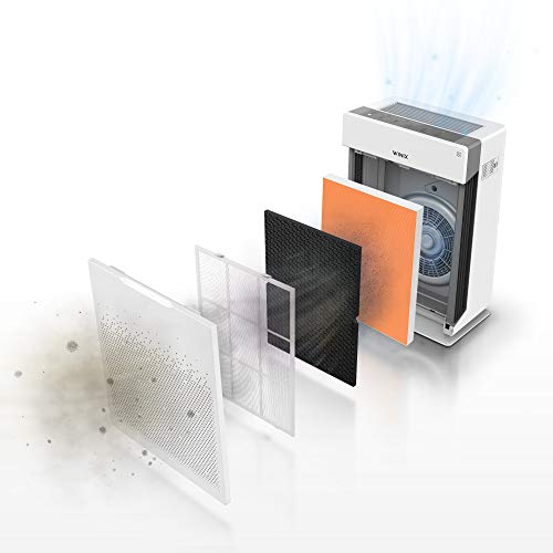 Luftreiniger WINIX Zero Pro
