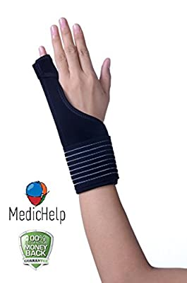 MedicHelp Trigger Finger and Hand Immobilizer Splint for Thumb, Wrist and Palm | Brace for Carpal Tunnel, Tendonitis, Arthritis, Soft Tissue Injuries | Breathable Fabric with Strong hook and Loop
