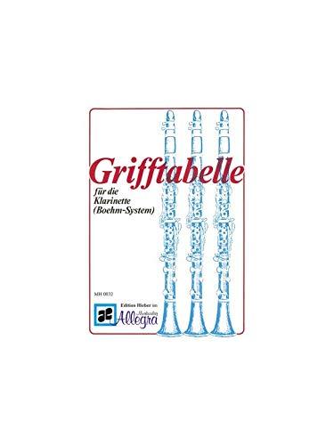 Grifftabelle für Klarinette Böhm-System