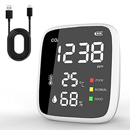 Imbomsi Mini-Co2 Messgerät, Leicht zu Transportieren, Co2 Melder zur Erkennung von Kohlendioxid, Temperatur und Luftfeuchtigkeit, Luftfüllendes Messgerät mit Alarm und Helligkeitseinstellung