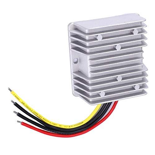 Módulo reductor de buena disipación de calor para navegador, monitor
