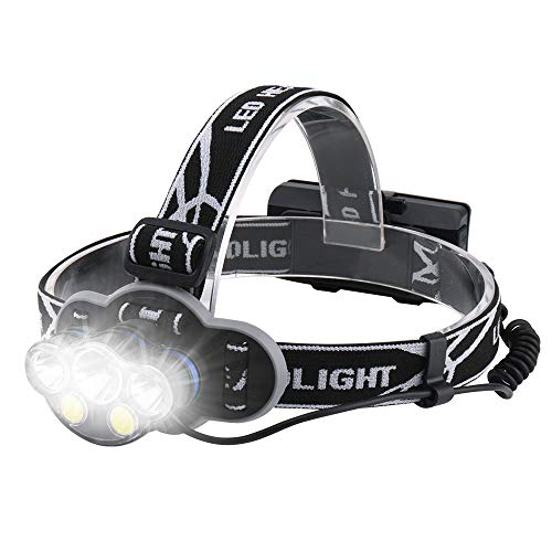 Victoper Head Torch –Super Bright 8 Lighting Modes 8000 Lumens Headlight...
